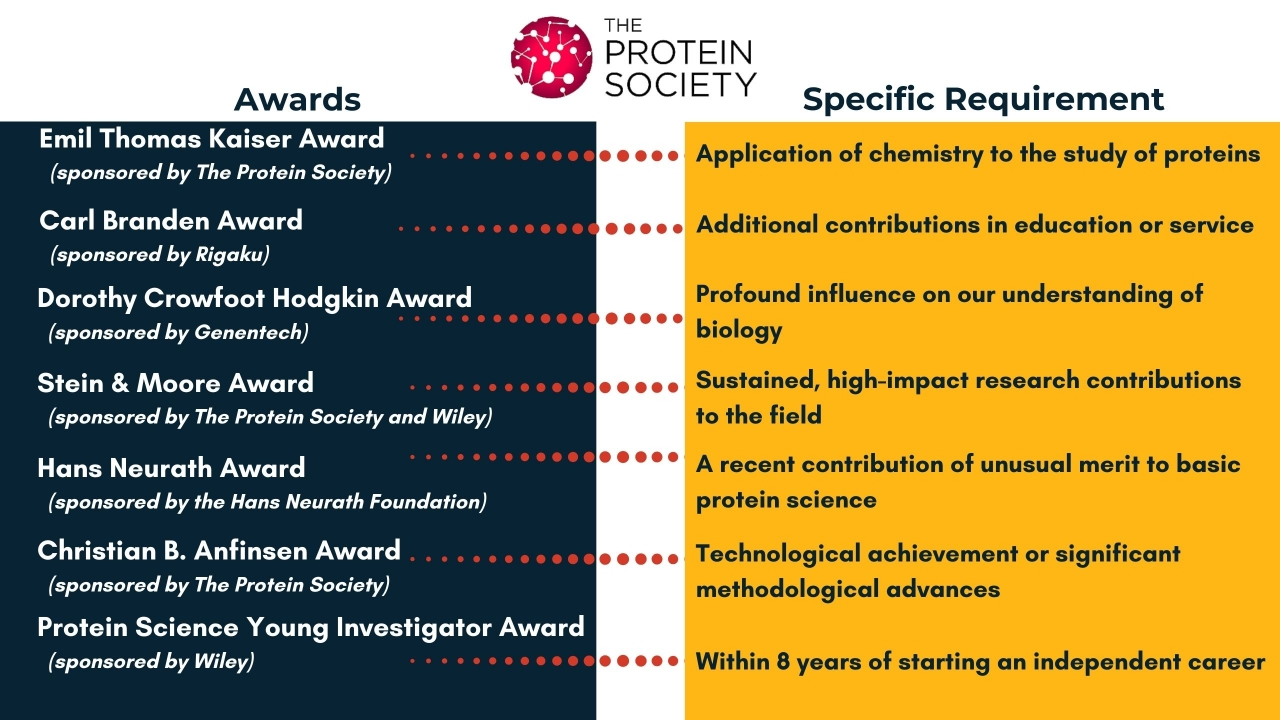 TPS Awards graphic .jpg